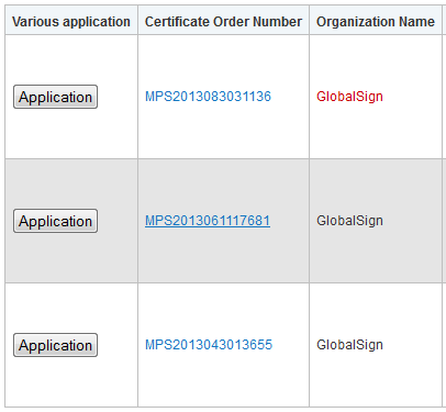 Application on Certificate